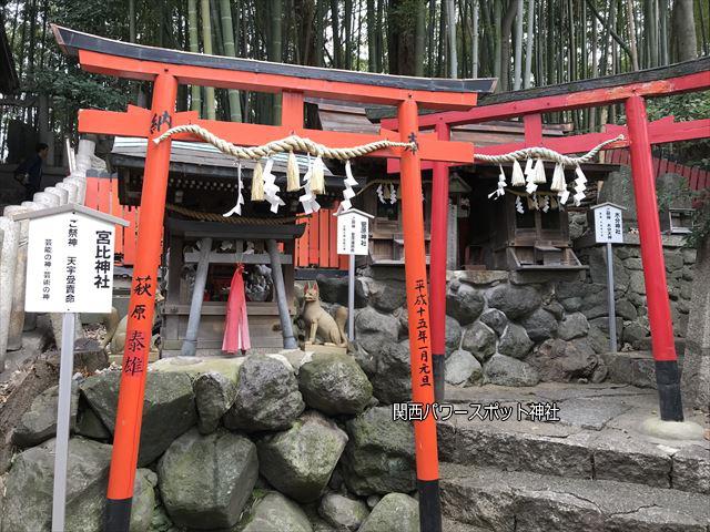 瓢箪山稲荷神社の摂社「宮比神社」、「水分神社」
