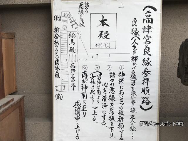 高津宮良縁参拝順路の地図