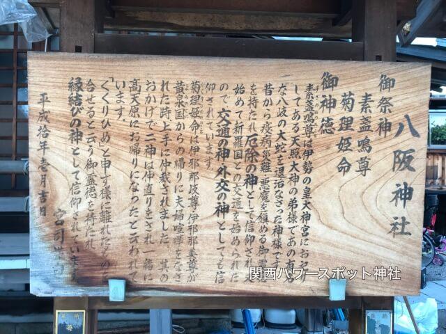 八阪神社(中道)由緒説明板