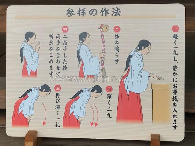 神社「参拝の作法」説明図
