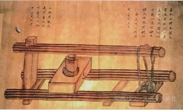 離宮八幡宮の「長木の図」