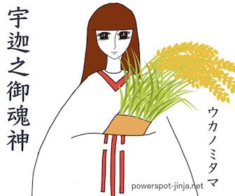 宇迦之御魂神(ウカノミタマノカミ)イメージ